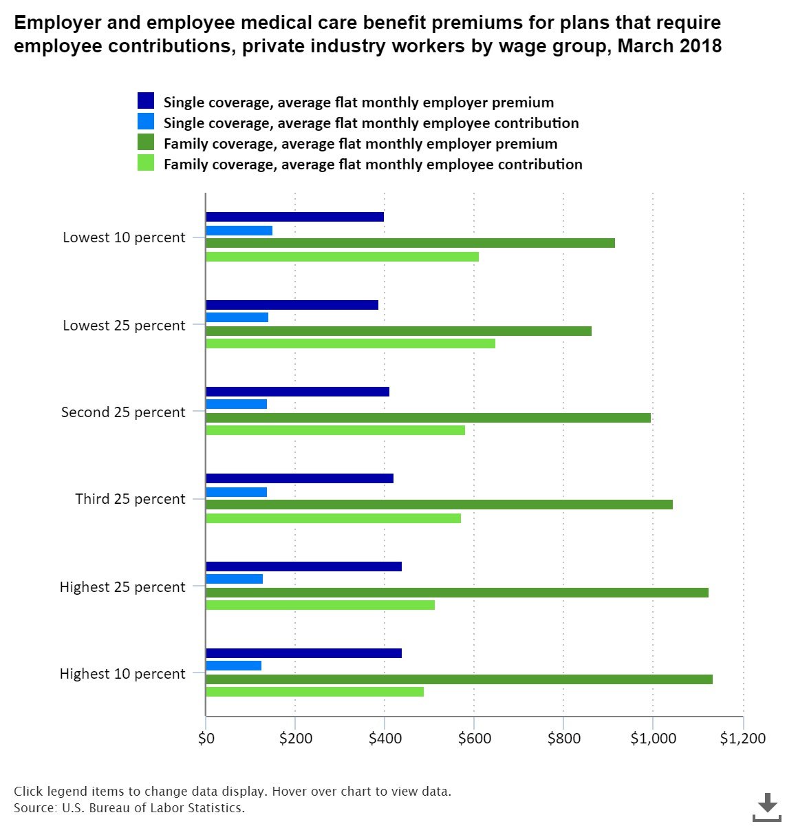 healthcare « Workers Comp Insider